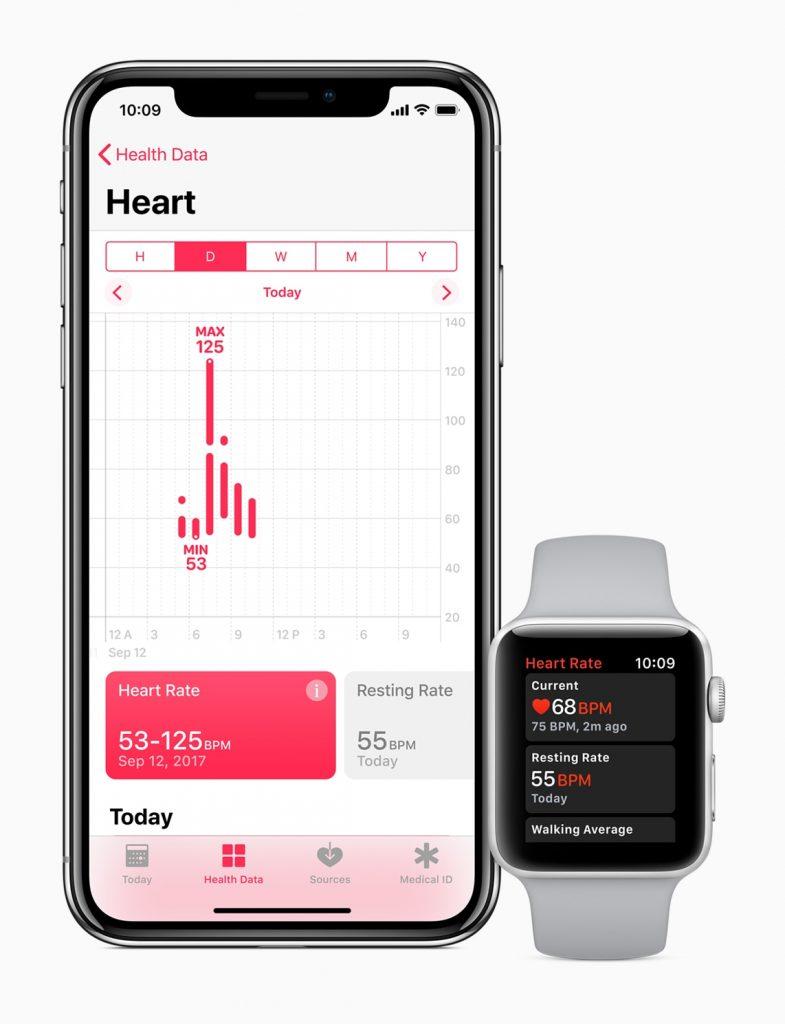 watch rythme cardiaque Apple Apple Heart Study